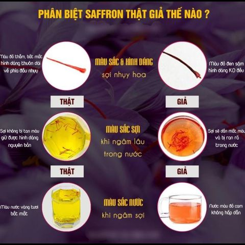 Nhụy Hoa Nghệ Tây Saffron Bahraman (1g)