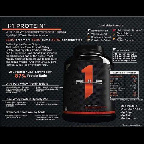 Rule 1 Proteins 5lbs (2.23kg) 76 lần dùng